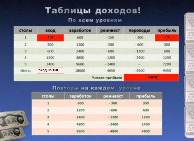 http://optimizaciya.ucoz.ru/skrin_dokhodov.jpg