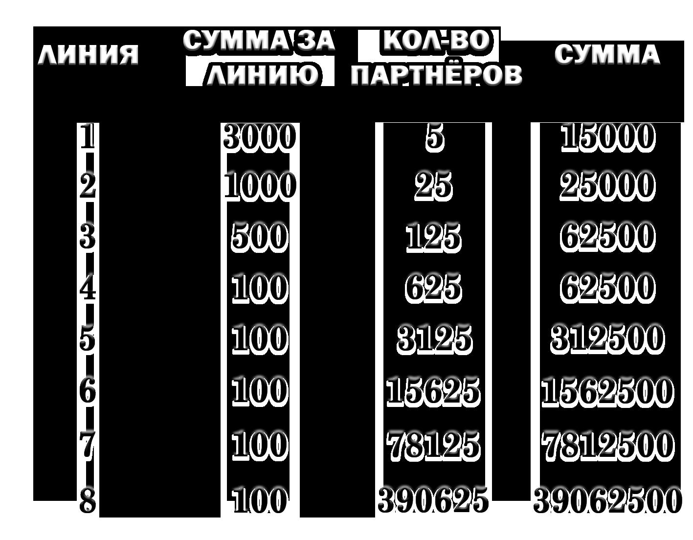 http://optimizaciya.ucoz.ru/tablica_marketing_2.png