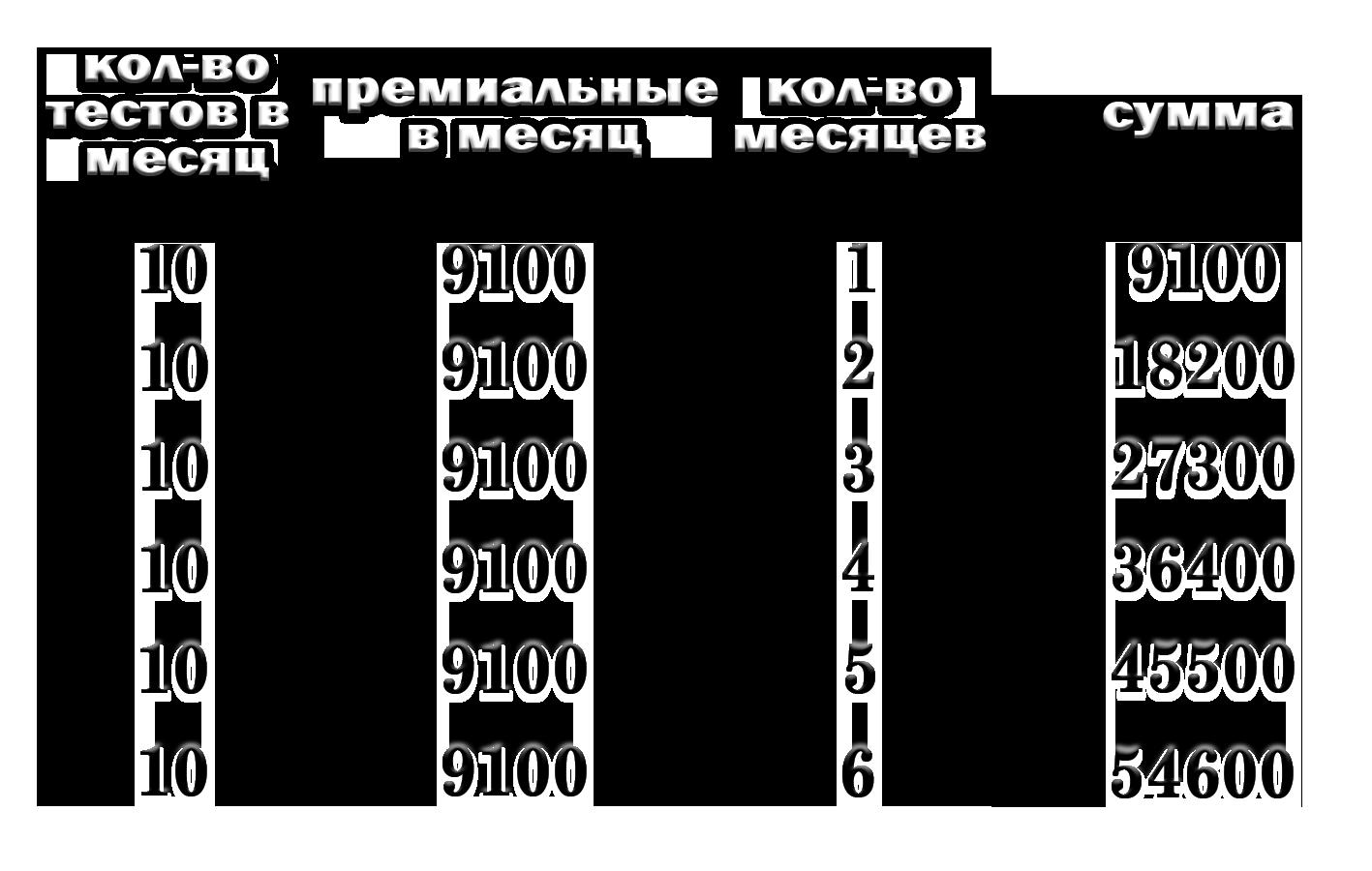 http://optimizaciya.ucoz.ru/tablica_marketing_izm.png